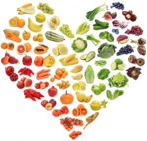Buah Buahan Dan Sayur Sayuran Kenapa Perlu Portal Myhealth