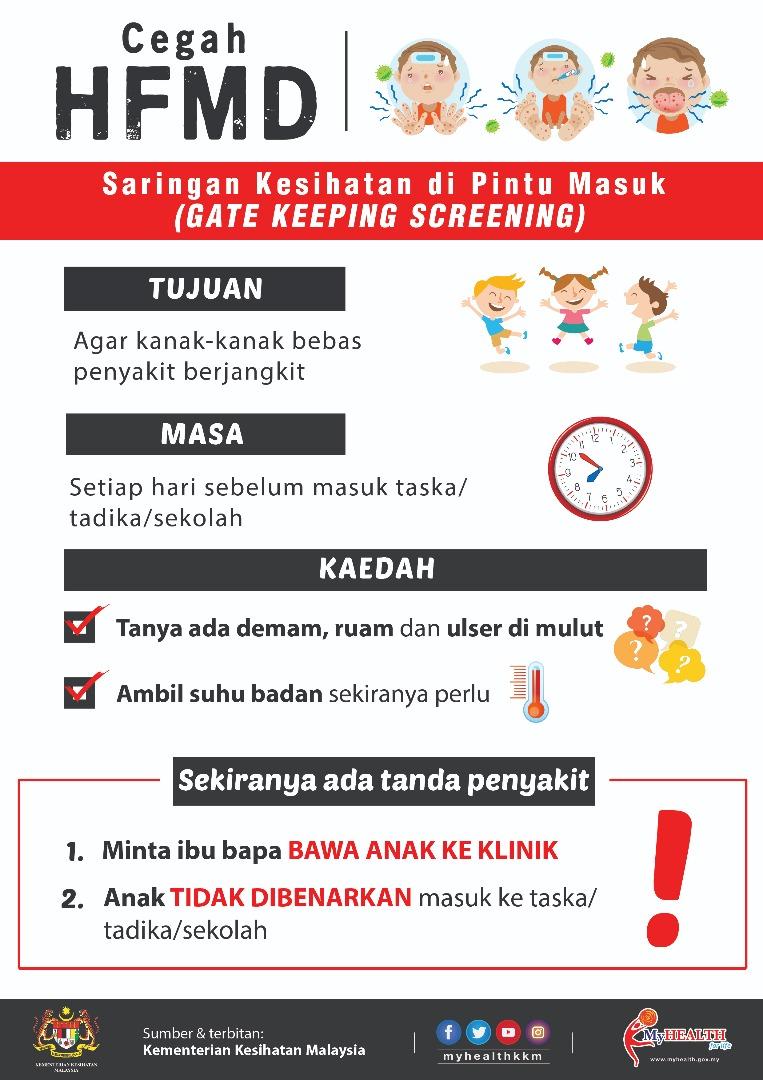 Situasi Terkini Penyakit Tangan Kaki Dan Mulut Hfmd Di Malaysia Portal Myhealth