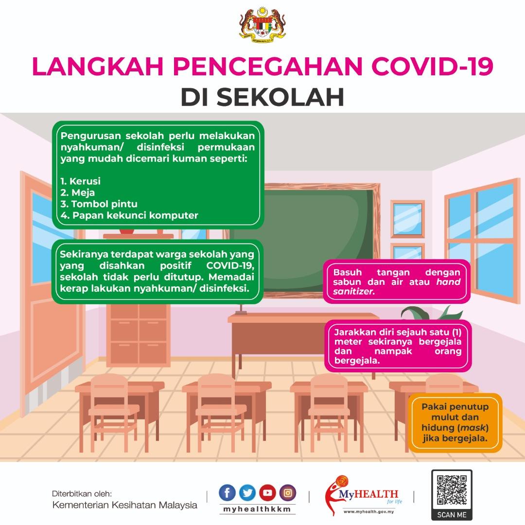 Jangkitan Penyakit Coronavirus 2019 Covid 19 Portal Myhealth