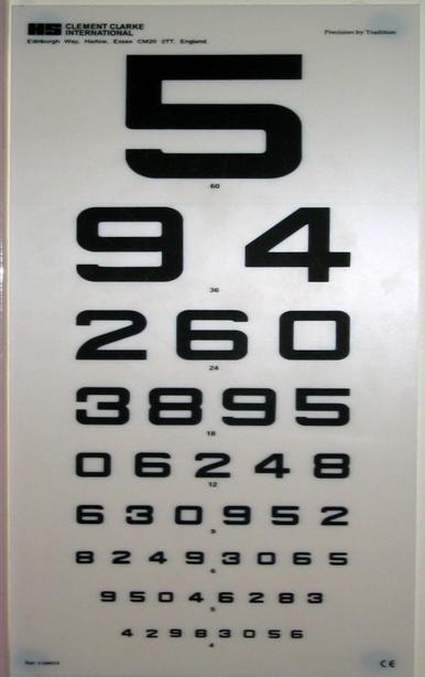 Bolehkah Tahap Penglihatan Kanak-Kanak Diukur2