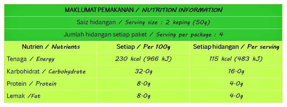 maklumat-pemakanan-1