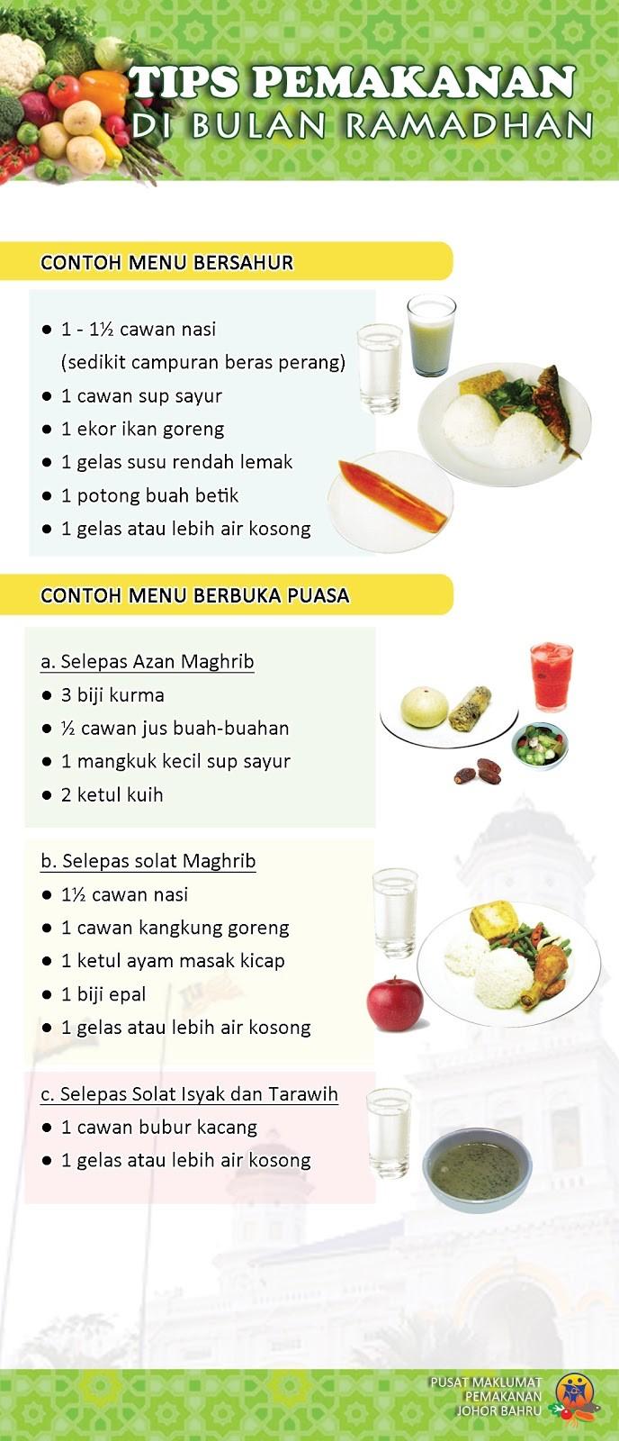 Tips Pemakanan Puasa 2