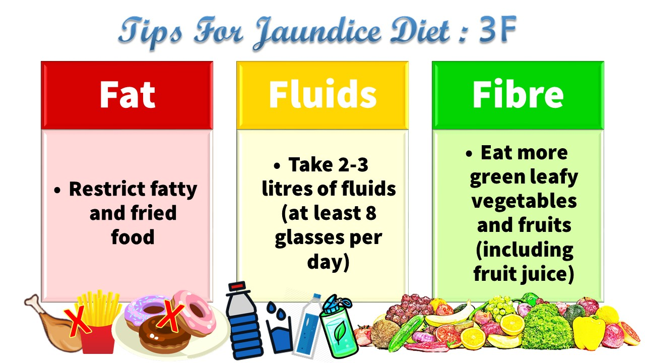 Diet for people with jaundice portal myhealth 3 tips for diet management for jaundice are 3f forumfinder Gallery
