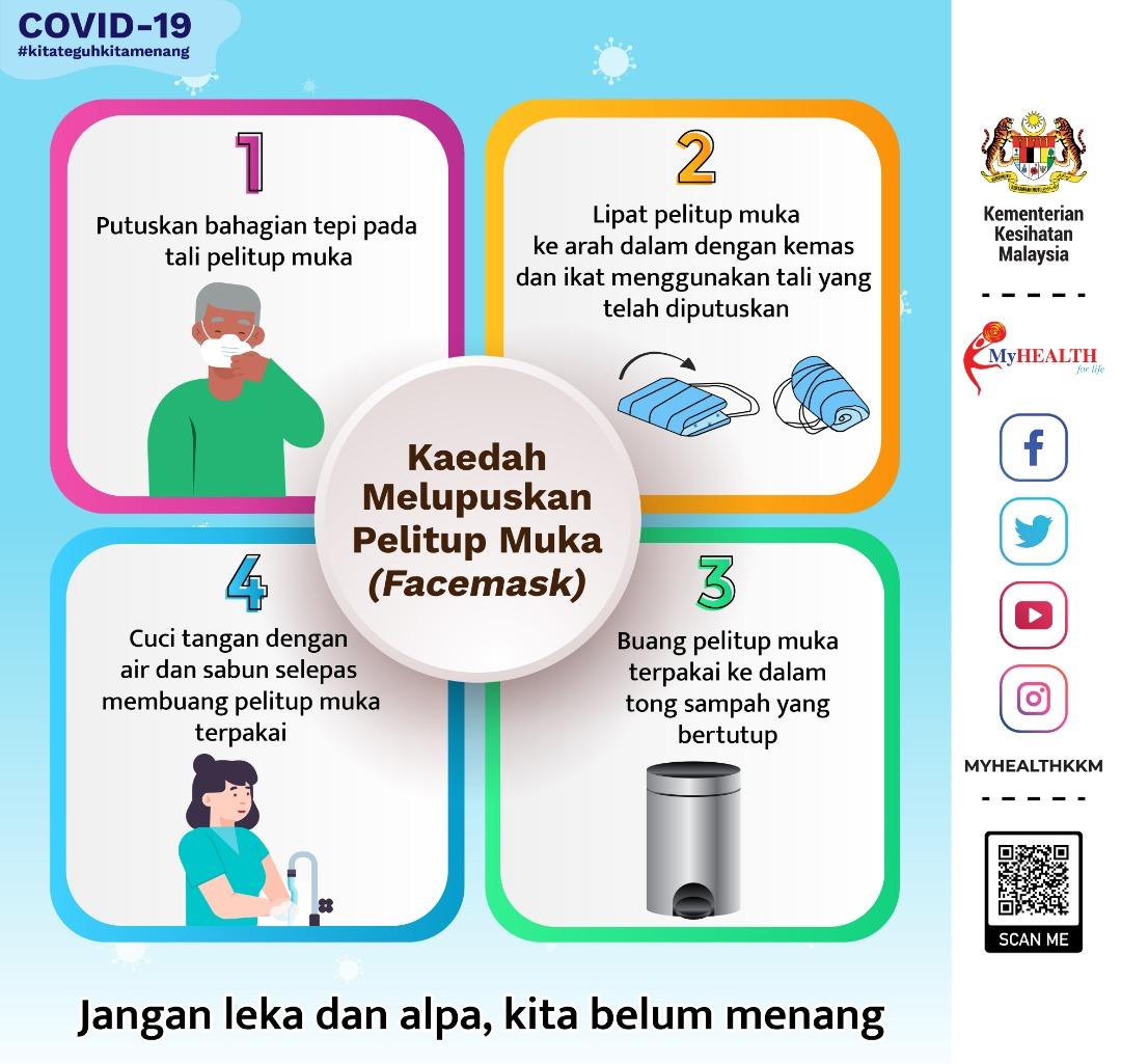 Kenyataan Akhbar 16 April 2020 Situasi Semasa Jangkitan Penyakit Coronavirus 2019 Covid 19 Di Malaysia From The Desk Of The Director General Of Health Malaysia