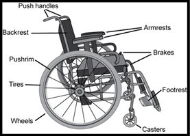 wheelchair-11