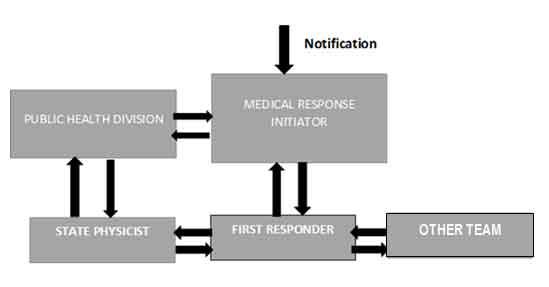 emergency-prepareness-2