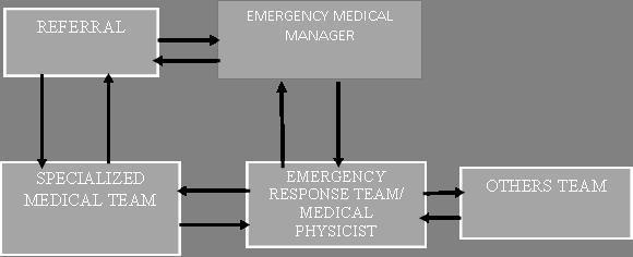 emergency-prepareness-3