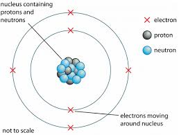 radionuklid1